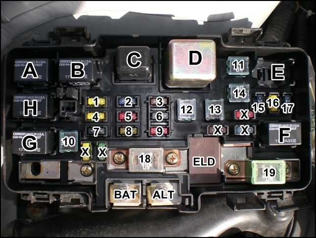 under hood fuse box 2001 honda civic dx 2003 honda crv
