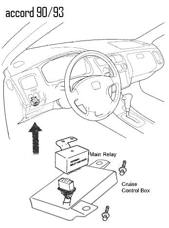 2002 Honda Civic Main Relay